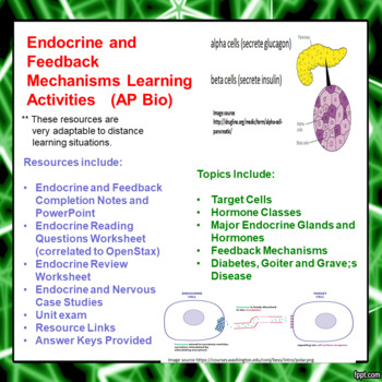 Endocrine Learning Unit for AP or Advanced Biology