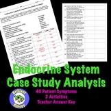 Endocrine System Hormone Case Studies Analysis