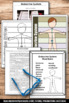 Health Endocrine System, Human Body Systems Interactive Notebook 5th Grade