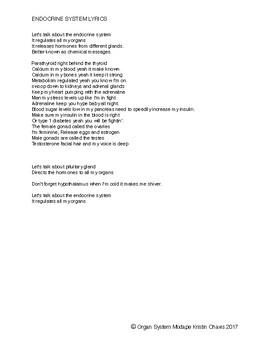 Endocrine System Lyrics