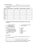 Endocrine System Worksheet for College A&P with Key