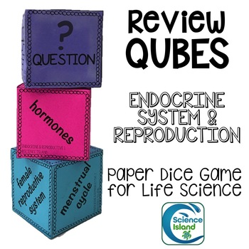 Endocrine System and Reproduction Review Qubes for Life Science