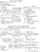 Endocrine Unit Study Sheets