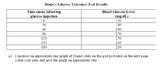 Endocrine and Nervous Case Studies for AP/Advanced Biology