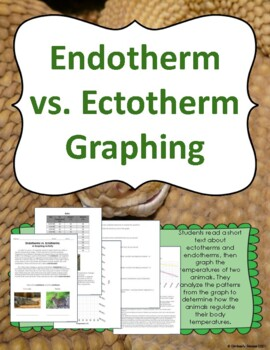 Endotherm vs. Ectotherm Graphing