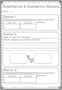 Endothermic & Exothermic Reactions: Stations