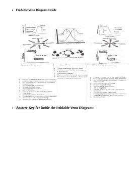 Endothermic and Exothermic Reaction Venn Diagram Activity