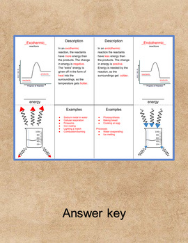 Endothermic and Exothermic Reactions - Foldable