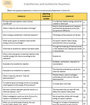 Endothermic and Exothermic Worksheets and Activities with Answers