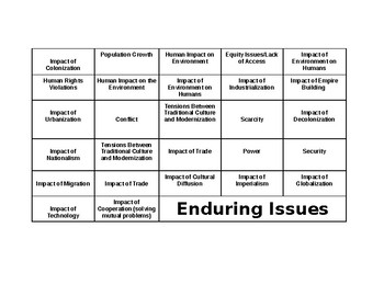 Enduring Issues Chart for new Global History Regents