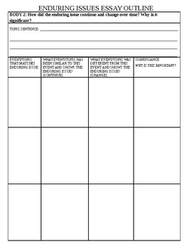 Enduring Issues Essay Organizer-FULLY UPDATED