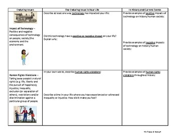 Enduring Issues Graphic Organizer