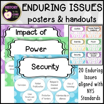 Enduring Issues Essay: Posters & Handouts