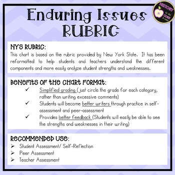 Enduring Issues Rubric- aligned with New York State Regents