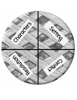 Enemy Pie Story Elements
