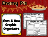 Enemy Pie --- Then and Now Graphic Organizers