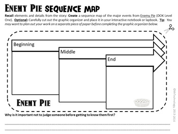 Enemy Pie Lessons & Activities Bundle with Free SMART Notebook Companion