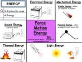 Energy 5th