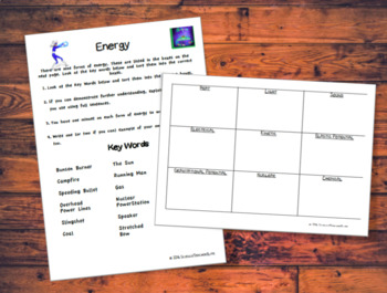 Energy AFL Activities