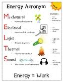 Energy Acronym Poster