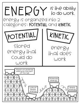 Energy Anchor Charts- DIY- Growing Bundle-