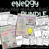 Forms Of Energy Interactive Anchor Charts- DIY- Growing Bundle-