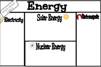 Energy Bulletin Board