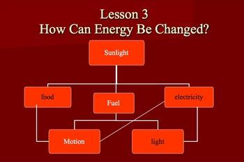 Energy Bundle, Lessons 1-9