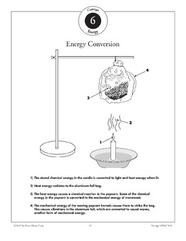 Energy Can Change From One Form to Another