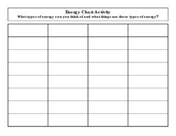 Energy Chart Activity