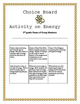 Energy Choice Board
