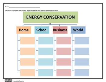 Energy Conservation Graphic Organizer Worksheet by Innovative Teacher