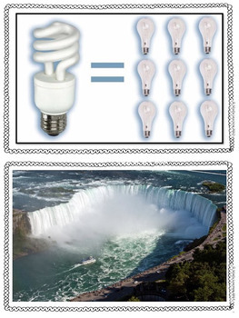 ONTARIO SCIENCE: Gr. 5 - Conservation of Energy Complete Inquiry Unit