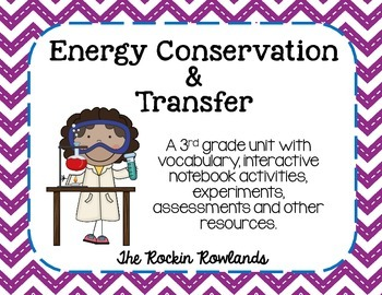 Energy Conservation and Transfer Unit
