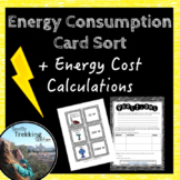 Energy Consumption Card Sort (Watts) + Energy Cost Calculations