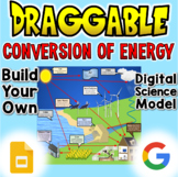Energy Conversion - Digital Draggable Science Model