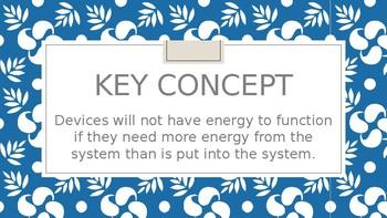 Energy Conversion Lesson 2.3