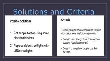 Energy Conversion Lesson 2.4