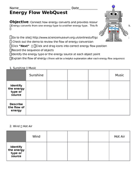 Energy Conversion Webquest (5th, 6th, 7th, 8th, and Homeschool)
