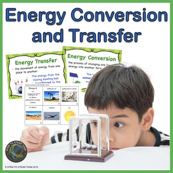 Energy Conversion And Energy Transfer Posters And Activities Ngss 4 Ps3