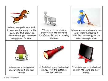 Energy Conversion and Energy Transfer Posters and Activities NGSS  4-PS3