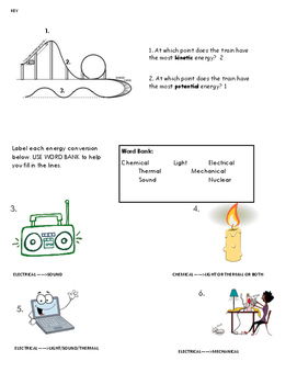 Energy Conversions/Heat Transfer Test for ESOL