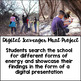 Energy Digital Scavenger Hunt Project