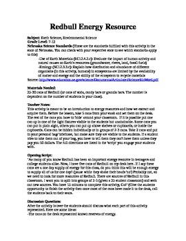 Energy Drink Energy Resource