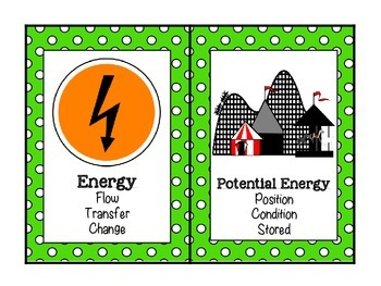 Energy & Electricity Buzz Words Game