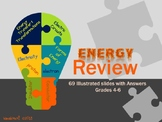 Forms of Energy Complete Unit Review