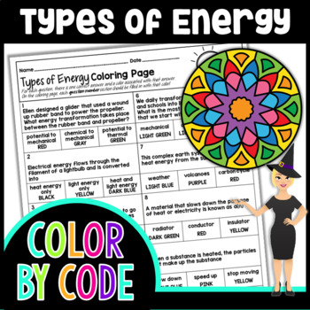 Energy & Energy Transfer Coloring Page