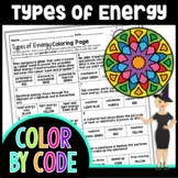 Types of Energy Color By Number | Science Color By Number