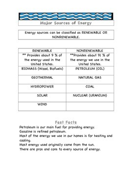 Understanding Energy: Energy Explained: Types, Forms, Sources and Vocabulary