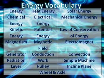 Energy Flash Cards for Cell Phones, MP3 Players & Word Wall Words
